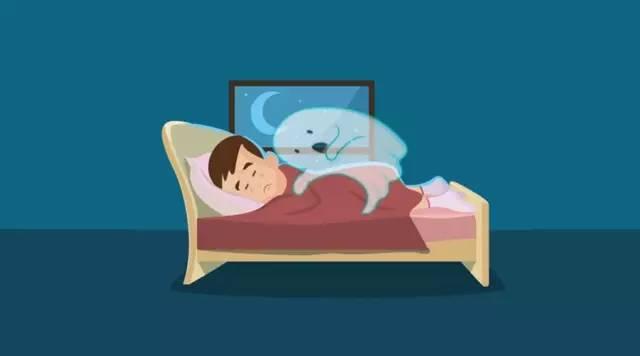 Why Do I Dream That I Can't Move?-Dreams Interpretation Online